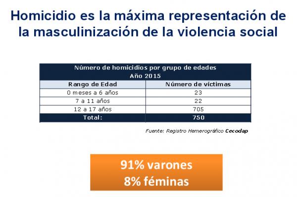 homicidios-nna-2015
