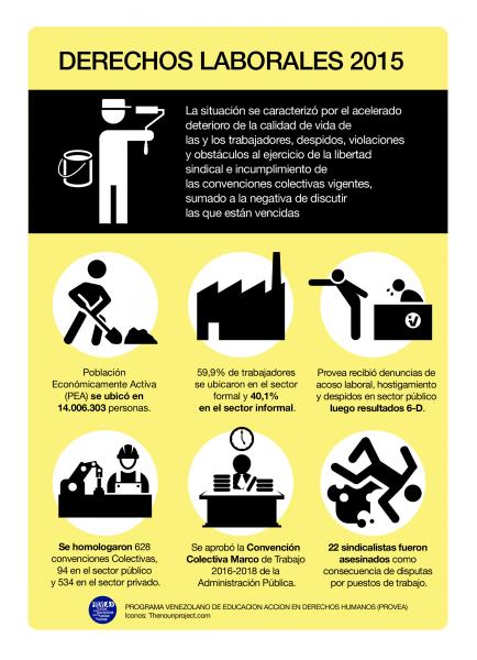 info_laborales2015